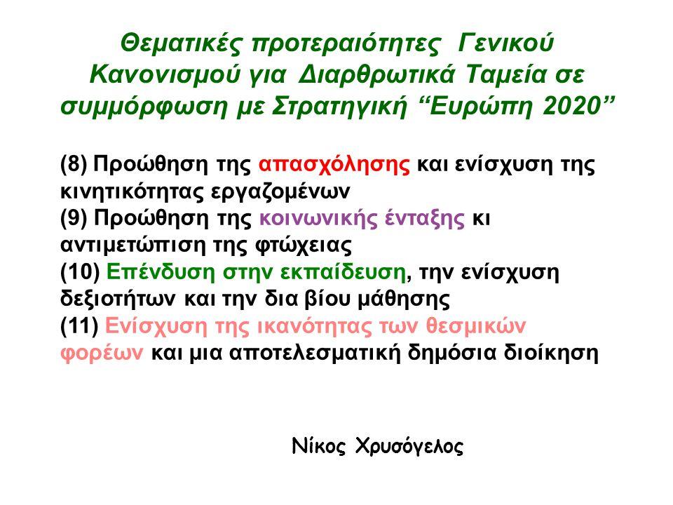 Θεματικές προτεραιότητες Γενικού Κανονισμού για Διαρθρωτικά Ταμεία σε συμμόρφωση με Στρατηγική Ευρώπη 2020 (8)Προώθηση της απασχόλησης και ενίσχυση της κινητικότητας εργαζομένων (9) Προώθηση της κοινωνικής ένταξης κι αντιμετώπιση της φτώχειας (10) Επένδυση στην εκπαίδευση, την ενίσχυση δεξιοτήτων και την δια βίου μάθησης (11) Ενίσχυση της ικανότητας των θεσμικών φορέων και μια αποτελεσματική δημόσια διοίκηση Νίκος Χρυσόγελος