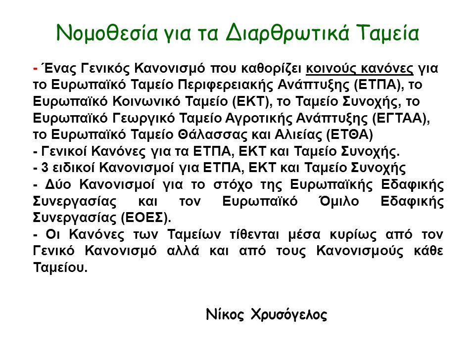 Προτάσεις για Περιφέρεια Ν Αιγαίου - Δημιουργία γραφείου της Περιφέρειας Ν Αιγαίου, σε συνεργασία, ίσως, και με άλλες Περιφέρειες της χώρας, στις Βρυξέλλες, σε επαφή με τους ευρωπαϊκούς θεσμούς (Ευρωκοινοβούλιο – Ευρωπαϊκή Επιτροπή) με στόχο την αλληλοτροφοδότηση με προτάσεις, ιδέες, πληροφορίες.