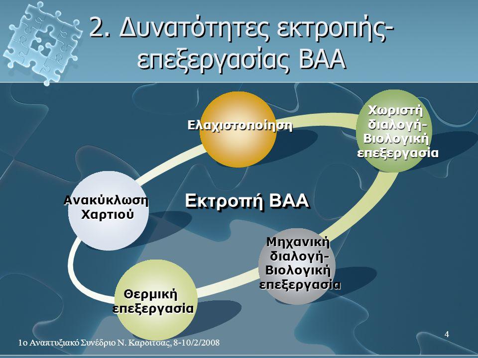 1ο Αναπτυξιακό Συνέδριο Ν. Καρδίτσας, 8-10/2/2008 4 2. Δυνατότητες εκτροπής- επεξεργασίας ΒΑΑ Ελαχιστοποίηση Χωριστήδιαλογή-Βιολογικήεπεξεργασία Μηχαν