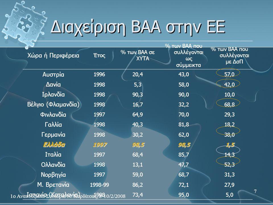 1ο Αναπτυξιακό Συνέδριο Ν. Καρδίτσας, 8-10/2/2008 7 Χώρα ή Περιφέρεια Έτος % των ΒΑΑ σε ΧΥΤΑ % των ΒΑΑ που συλλέγονται ως σύμμεικτα % των ΒΑΑ που συλλ
