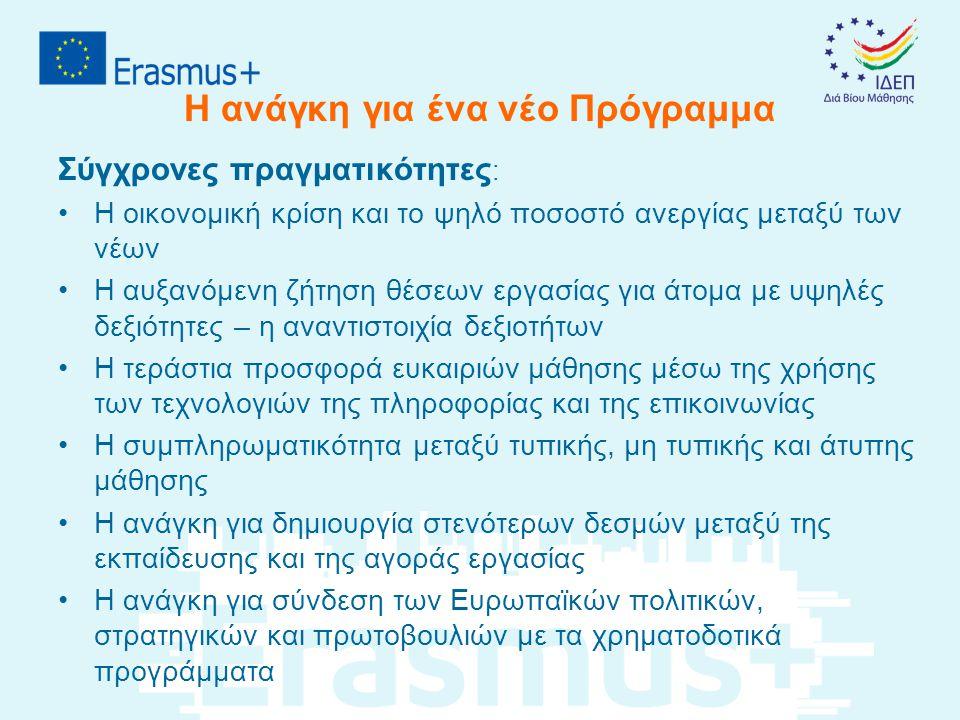 Σχολική Εκπαίδευση Κινητικότητα προσωπικού Το Erasmus+ χρηματοδοτεί σχολικά ιδρύματα για μαθησιακή κινητικότητα του προσωπικού των, η οποία: •είναι ενταγμένη στα πλαίσια ενός Ευρωπαϊκού Σχεδίου Ανάπτυξης του σχολείου (με στόχο τον εκσυγχρονισμό και τη διεθνοποίηση) •ανταποκρίνεται σε σαφώς καθορισμένες ανάγκες ανάπτυξης του προσωπικού του σχολείου •συνοδεύεται με κατάλληλα μέτρα επιλογής, προετοιμασίας και παρακολούθησης των συμμετεχόντων •διασφαλίζει την κατάλληλη αναγνώριση των μαθησιακών αποτελεσμάτων του συμμετέχοντος προσωπικού •διασφαλίζει τη διάδοση και την ευρεία χρήση των μαθησιακών αποτελεσμάτων εντός του σχολείου Η αίτηση υποβάλλεται από το σχολείο