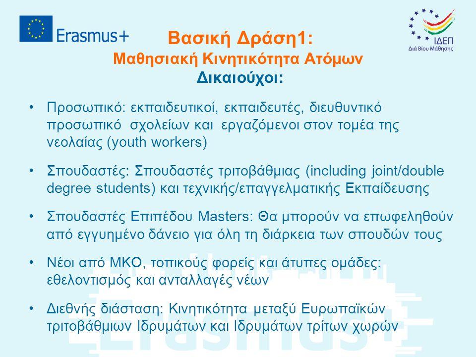 Βασική Δράση 2: Συνεργασία για Καινοτομία και Ανταλλαγή Καλών Πρακτικών Επιχορηγούμενες δραστηριότητες: •Στρατηγικές Συμπράξεις μεταξύ Ιδρυμάτων εκπαίδευσης/ κατάρτισης ή μεταξύ οργανώσεων νεολαίας και/ή άλλων σχετικών φορέων •Μεγάλης κλίμακας συνεργασίες μεταξύ Ιδρυμάτων τριτοβάθμιας / επαγγελματικής εκπαίδευσης και εταιρειών, ονομαζόμενες 'Knowledge Alliances' (HE) και 'Sector Skills Alliances' (VET) •IT support platforms, όπως eTwinning, EPALE, EYP •Διεθνής Διάσταση: Συνεργασία με τρίτες χώρες, με έμφαση στις γειτονικές χώρες