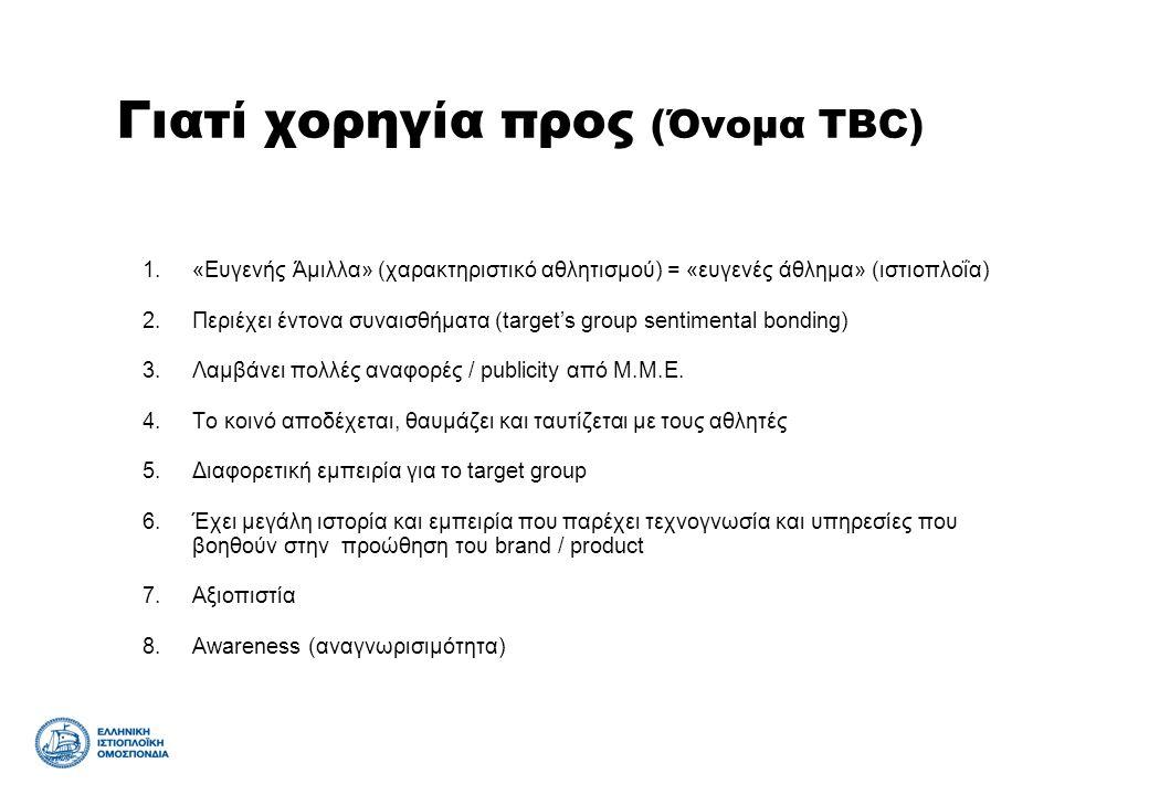 Γιατί χορηγία προς (Όνομα TBC) 1.«Ευγενής Άμιλλα» (χαρακτηριστικό αθλητισμού) = «ευγενές άθλημα» (ιστιοπλοΐα) 2.Περιέχει έντονα συναισθήματα (target's