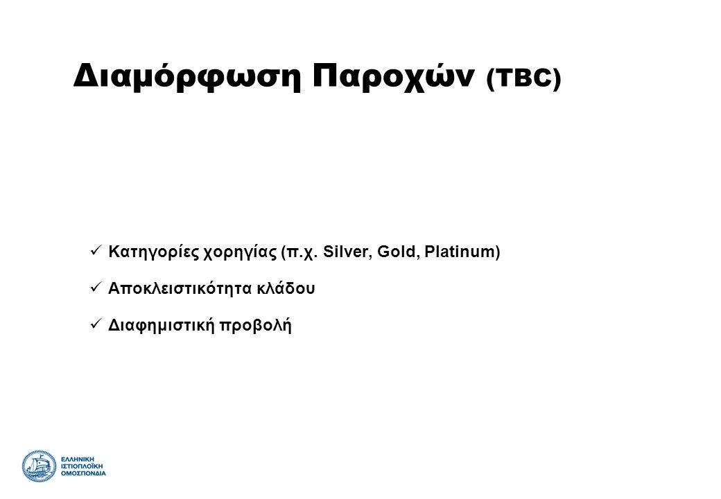  Κατηγορίες χορηγίας (π.χ. Silver, Gold, Platinum)  Αποκλειστικότητα κλάδου  Διαφημιστική προβολή Διαμόρφωση Παροχών (TBC)