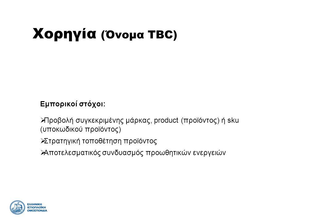 Εμπορικοί στόχοι:  Προβολή συγκεκριμένης μάρκας, product (προϊόντος) ή sku (υποκωδικού προϊόντος)  Στρατηγική τοποθέτηση προϊόντος  Αποτελεσματικός