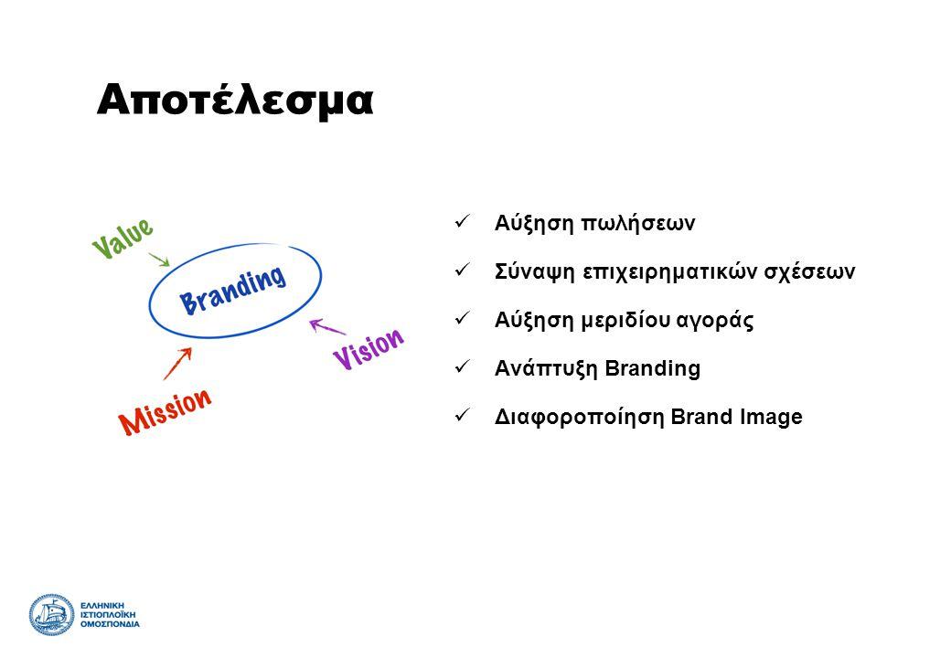  Αύξηση πωλήσεων  Σύναψη επιχειρηματικών σχέσεων  Αύξηση μεριδίου αγοράς  Ανάπτυξη Branding  Διαφοροποίηση Brand Image Aποτέλεσμα