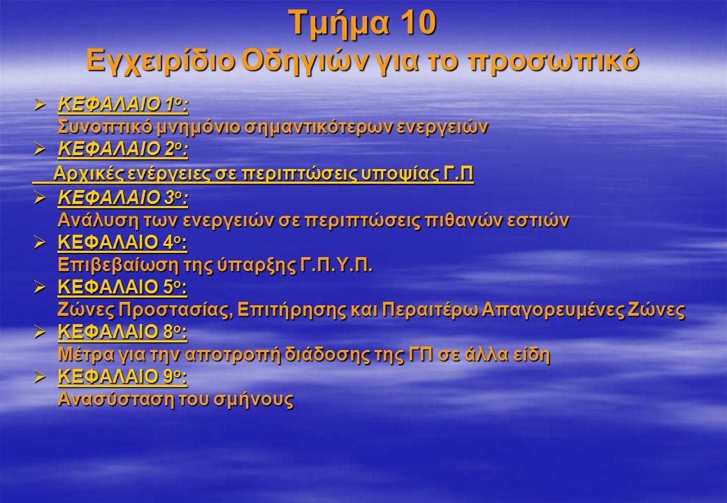 Τμήμα 10 Εγχειρίδιο Οδηγιών για το προσωπικό  ΚΕΦΑΛΑΙΟ 1 ο : Συνοπτικό μνημόνιο σημαντικότερων ενεργειών  ΚΕΦΑΛΑΙΟ 2 ο : ΚΕΦΑΛΑΙΟ 2 ο : ΚΕΦΑΛΑΙΟ 2 ο