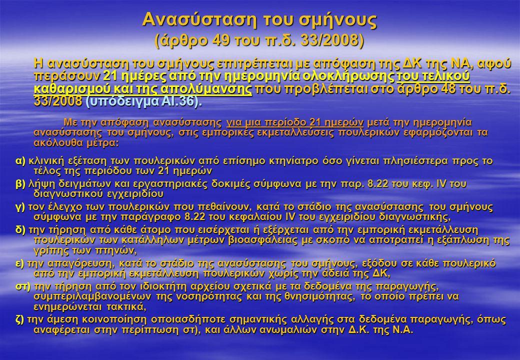 Ανασύσταση του σμήνους (άρθρο 49 του π.δ. 33/2008) Η ανασύσταση του σμήνους επιτρέπεται με απόφαση της ΔΚ της ΝΑ, αφού περάσουν 21 ημέρες από την ημερ
