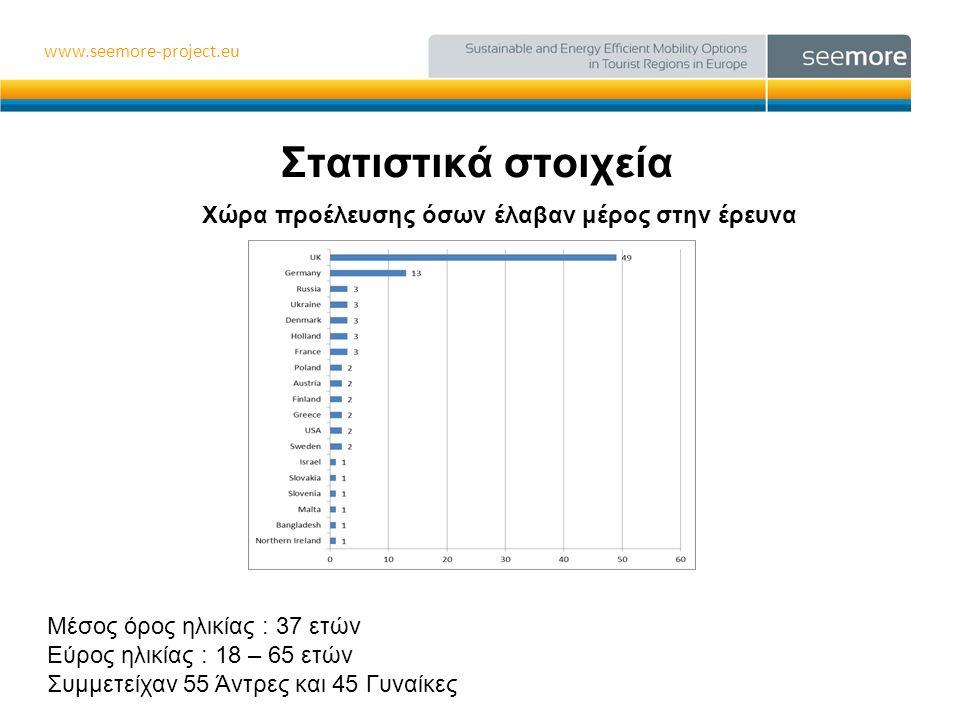 www.seemore-project.eu •Στα παρακάτω διαγράμματα φαίνονται οι προτιμήσεις των τουριστών όσο αφορά την επιλογή του μέσου μεταφοράς τους προς την περιοχή Λεμεσού.