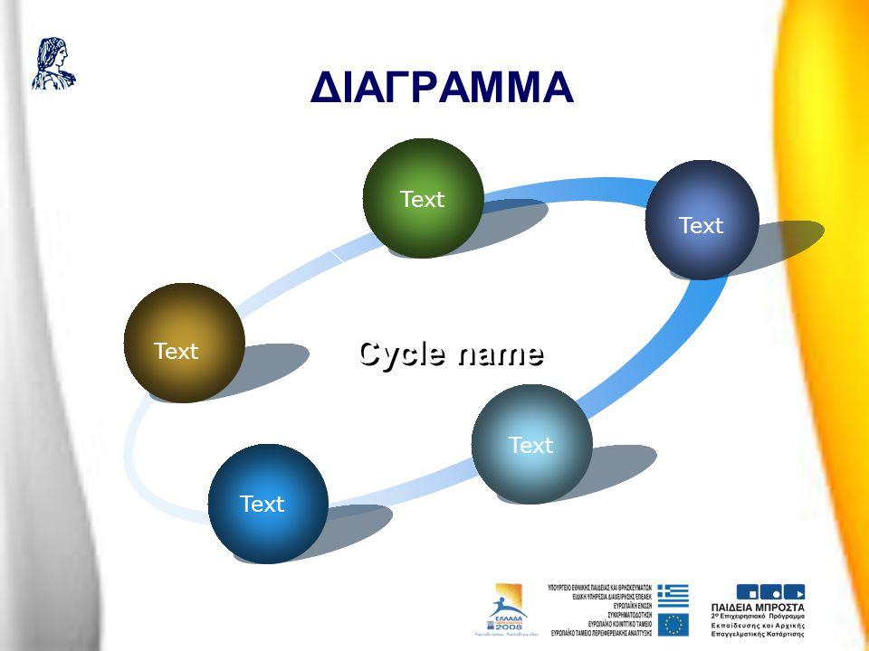 ΔΙΑΓΡΑΜΜΑ Text Cycle name Add Your Text