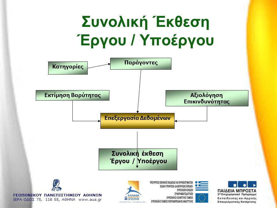 Συνολική Έκθεση Έργου / Υποέργου Κατηγορίες Παράγοντες Εκτίμηση ΒαρύτηταςΑξιολόγηση Επικινδυνότητας Συνολική έκθεση Έργου / Υποέργου Επεξεργασία Δεδομ