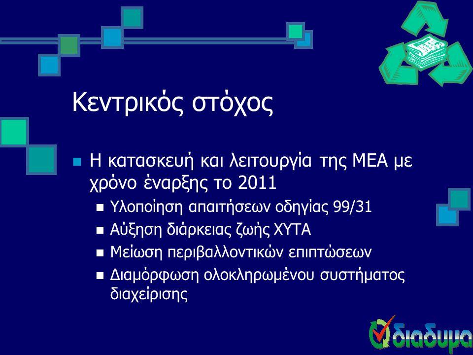 Κεντρικός στόχος  Η κατασκευή και λειτουργία της ΜΕΑ με χρόνο έναρξης το 2011  Υλοποίηση απαιτήσεων οδηγίας 99/31  Αύξηση διάρκειας ζωής ΧΥΤΑ  Μεί