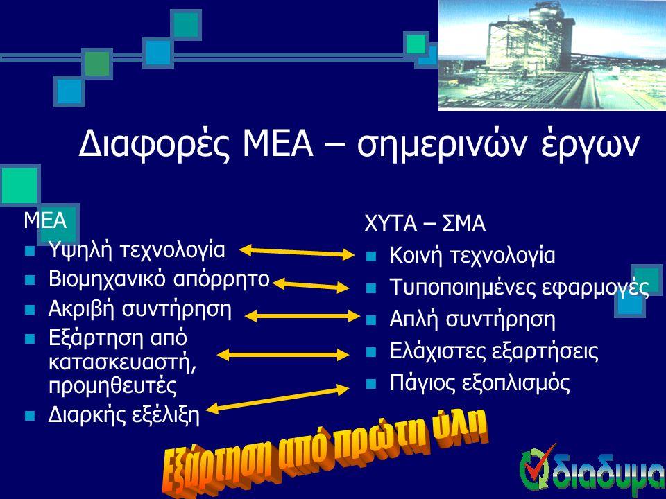 Διαφορές ΜΕΑ – σημερινών έργων ΜΕΑ  Υψηλή τεχνολογία  Βιομηχανικό απόρρητο  Ακριβή συντήρηση  Εξάρτηση από κατασκευαστή, προμηθευτές  Διαρκής εξέ