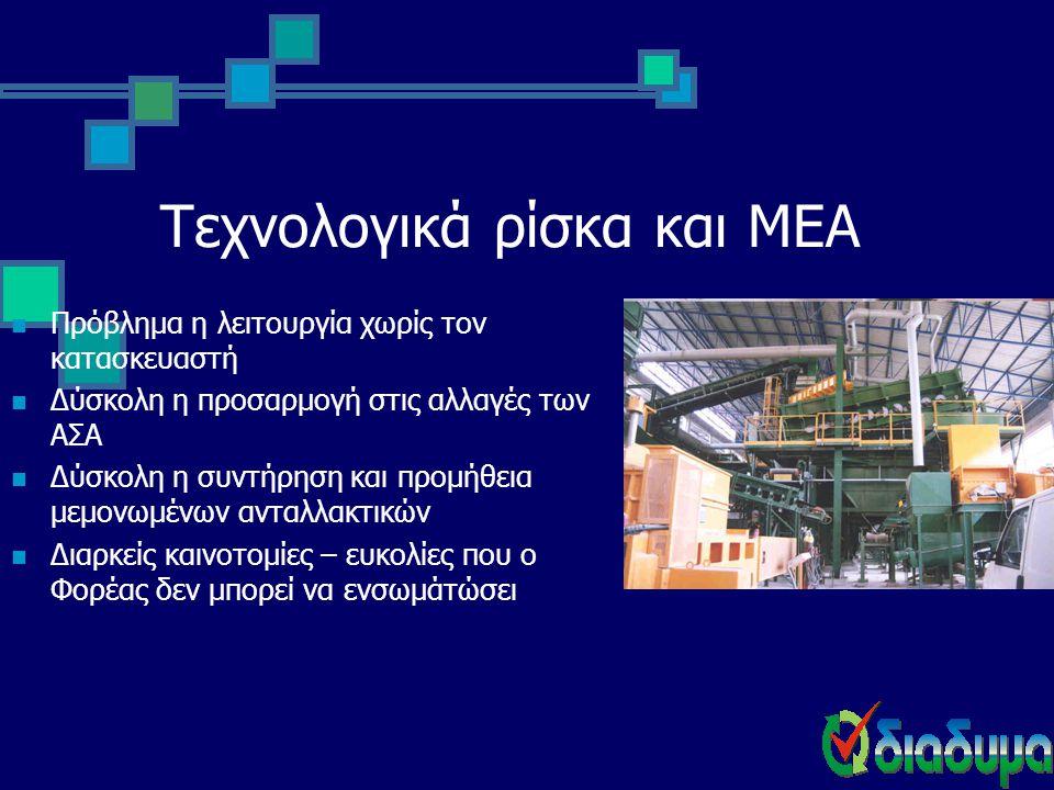 Βασικά οικονομικά στοιχεία  Κόστος κατασκευής ΜΕΑ – ΧΥΤΥ 40-45 εκ.