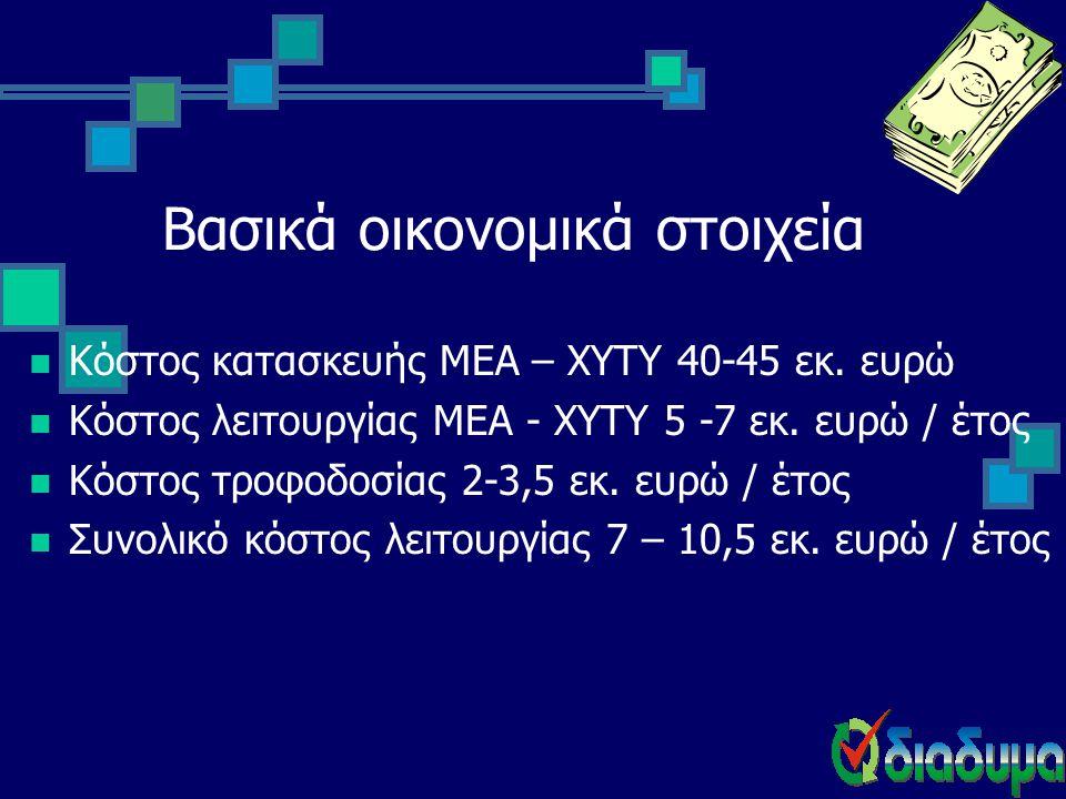 Βασικά οικονομικά στοιχεία  Κόστος κατασκευής ΜΕΑ – ΧΥΤΥ 40-45 εκ. ευρώ  Κόστος λειτουργίας ΜΕΑ - ΧΥΤΥ 5 -7 εκ. ευρώ / έτος  Κόστος τροφοδοσίας 2-3
