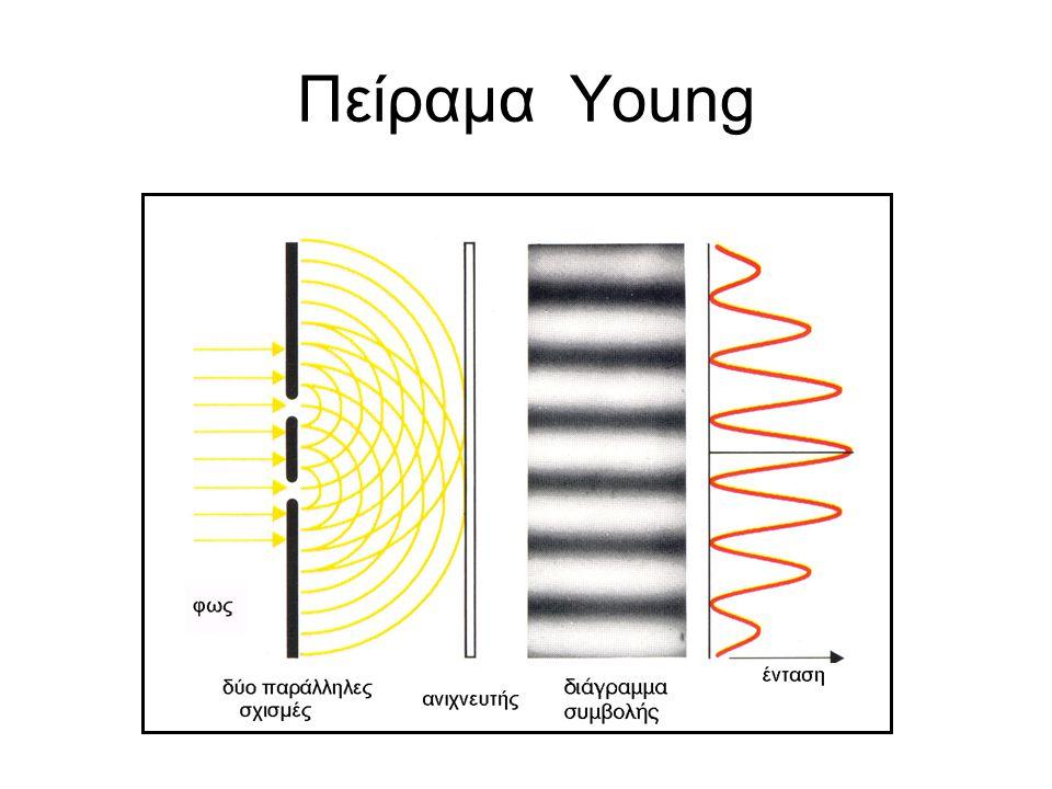 Το ηλεκτρόνιο λοιπόν έχει διττή φύση: είναι σωματίδιο αλλά είναι και κύμα. Προφανώς η υπόσταση του ηλεκτρονίου είναι μία. Απλά άλλες φορές εκδηλώνεται