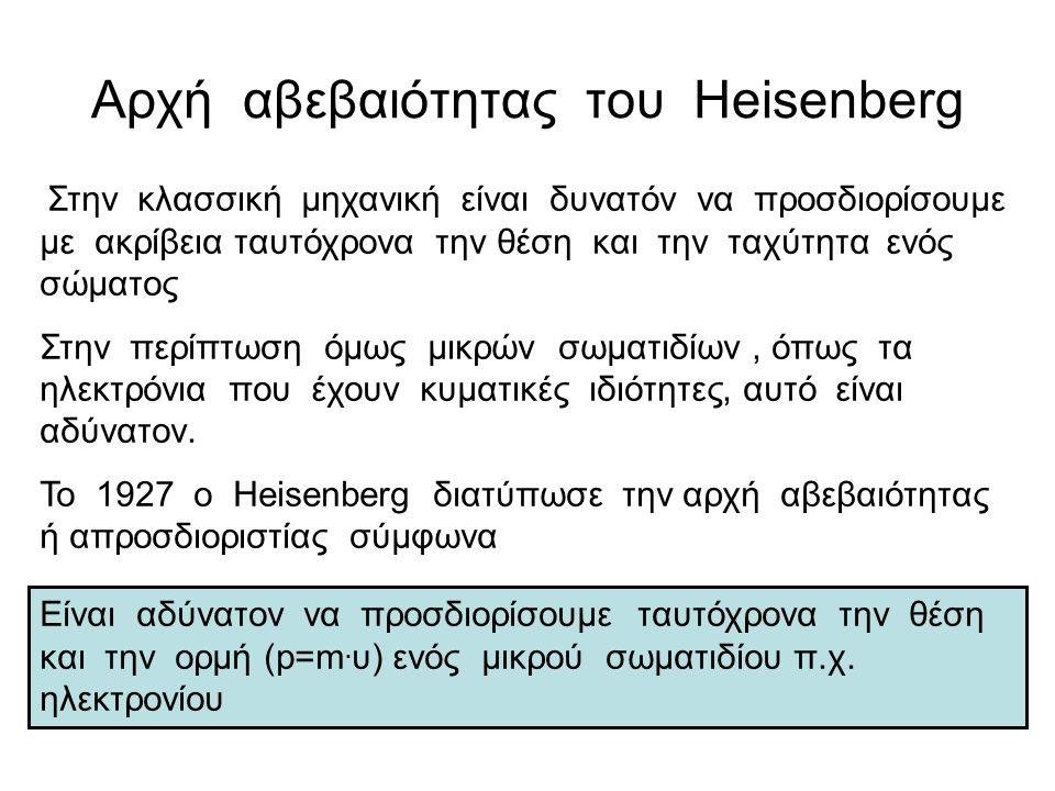 Αρχή αβεβαιότητας του Heisenberg Στην κλασσική μηχανική είναι δυνατόν να προσδιορίσουμε με ακρίβεια ταυτόχρονα την θέση και την ταχύτητα ενός σώματος Στην περίπτωση όμως μικρών σωματιδίων, όπως τα ηλεκτρόνια που έχουν κυματικές ιδιότητες, αυτό είναι αδύνατον.