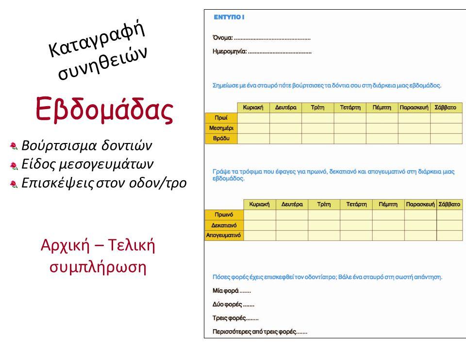 Τα 8 στάδια της εκπαιδευτικής διαδικασίας 1ο1ο Καταιγισμός ιδεών 2ο2ο Θεματολογία 6 ενότητες 3ο3ο Συγκέντρωση πληροφοριών 4ο4ο Ανάλυση και επεξεργασία θεματολογίας 5ο5ο Παιδαγωγικές δραστηριότητες Παρουσίαση εργασιών 6ο6ο 7 ο, 8 ο Αξιολόγηση Σύνθεση