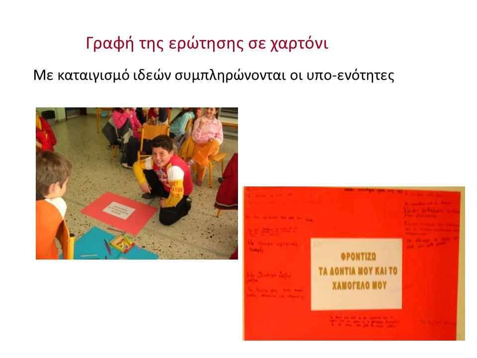 Γραφή της ερώτησης σε χαρτόνι Με καταιγισμό ιδεών συμπληρώνονται οι υπο-ενότητες