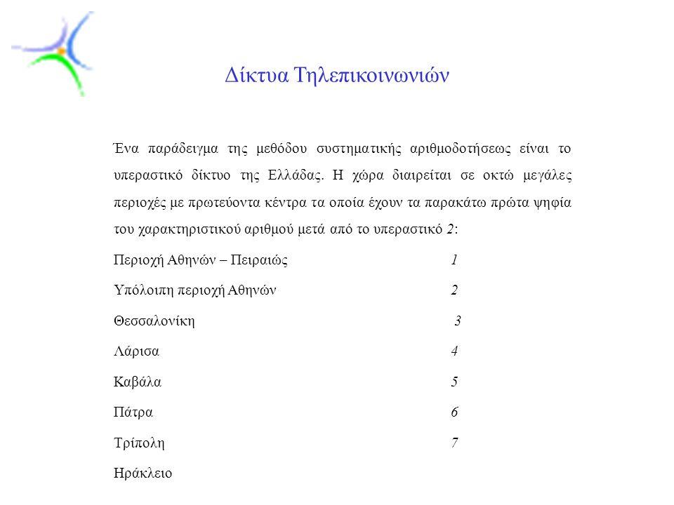 Slide 15 Δίκτυα Τηλεπικοινωνιών Ένα παράδειγμα της μεθόδου συστηματικής αριθμοδοτήσεως είναι το υπεραστικό δίκτυο της Ελλάδας. Η χώρα διαιρείται σε οκ