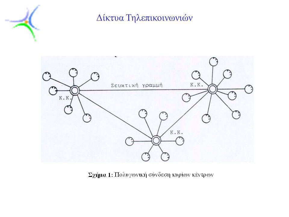 Slide 2 Δίκτυα Τηλεπικοινωνιών