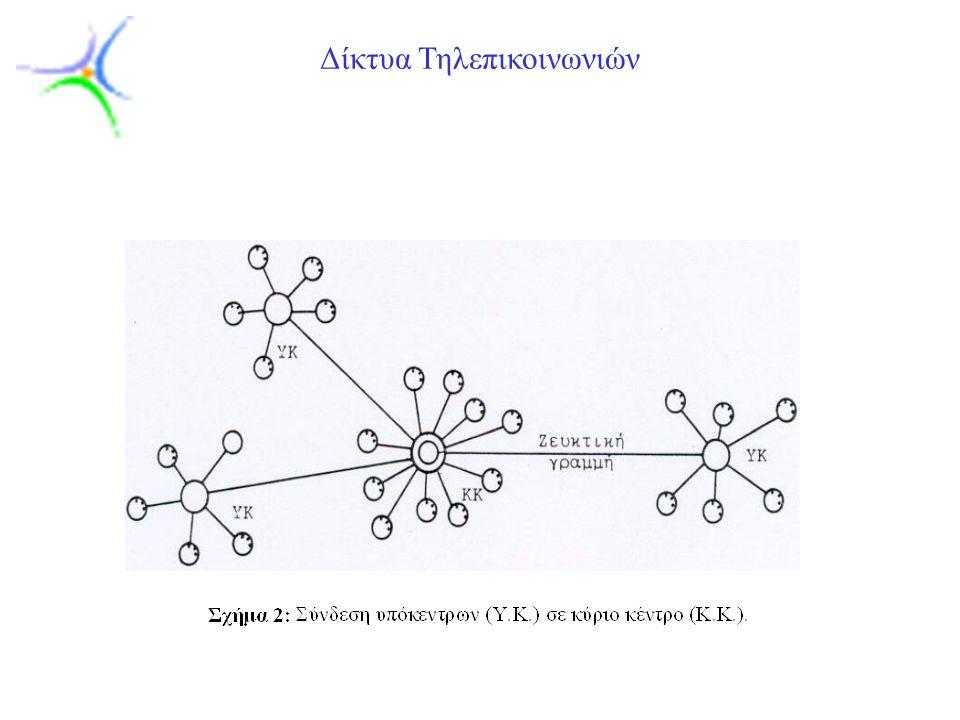 Slide 4 Δίκτυα Τηλεπικοινωνιών