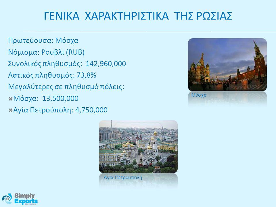 Πρωτεύουσα: Μόσχα Νόμισμα: Ρουβλι (RUB) Συνολικός πληθυσμός: 142,960,000 Αστικός πληθυσμός: 73,8% Μεγαλύτερες σε πληθυσμό πόλεις:  Μόσχα: 13,500,000