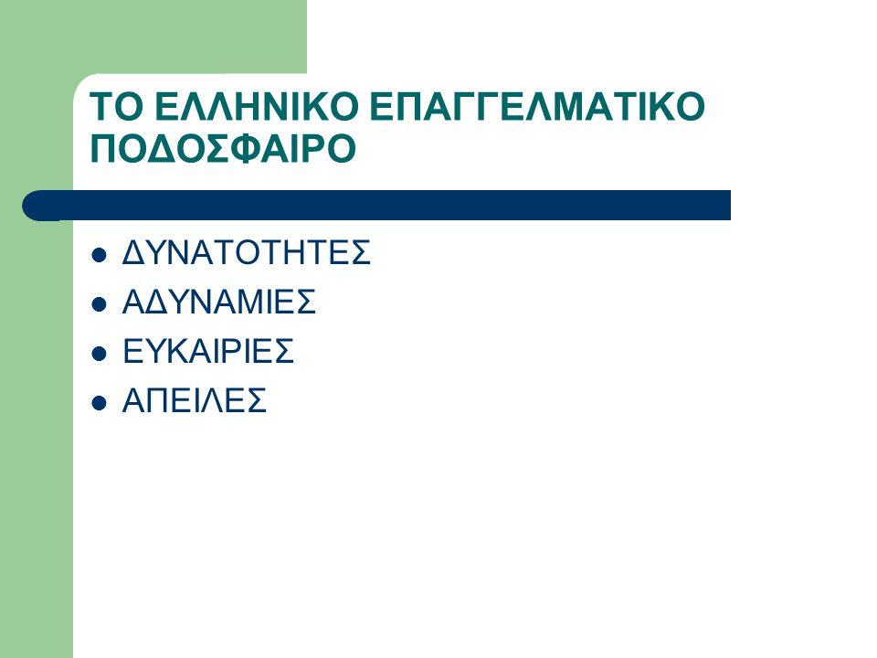 Συμπέρασμα – Προτάσεις  Συγχωνέυσεις επαγγελματικών ομάδων  Είναι πολύ μικρό το μέγεθος της Ελληνικής Αθλητικής Ποδοσφαιρικής αγοράς για το σύνολο των επαγγελματικών ομάδων των 3-ων επαγγελματικών κατηγοριών: Super League Β΄ Εθνικής κατηγορίας Γ΄ Εθνικής κατηγορίας: Νότιος και Βόρειος όμιλος