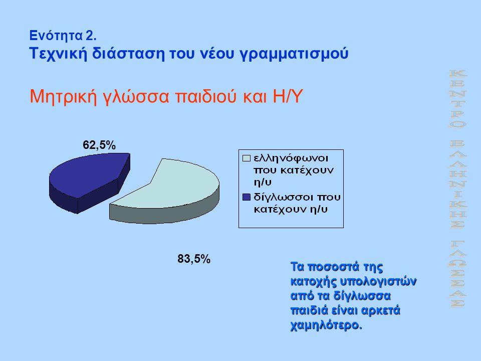 Ενότητα 2. Τεχνική διάσταση του νέου γραμματισμού Μητρική γλώσσα παιδιού και Η/Υ 62,5% 83,5% Τα ποσοστά της κατοχής υπολογιστών από τα δίγλωσσα παιδιά