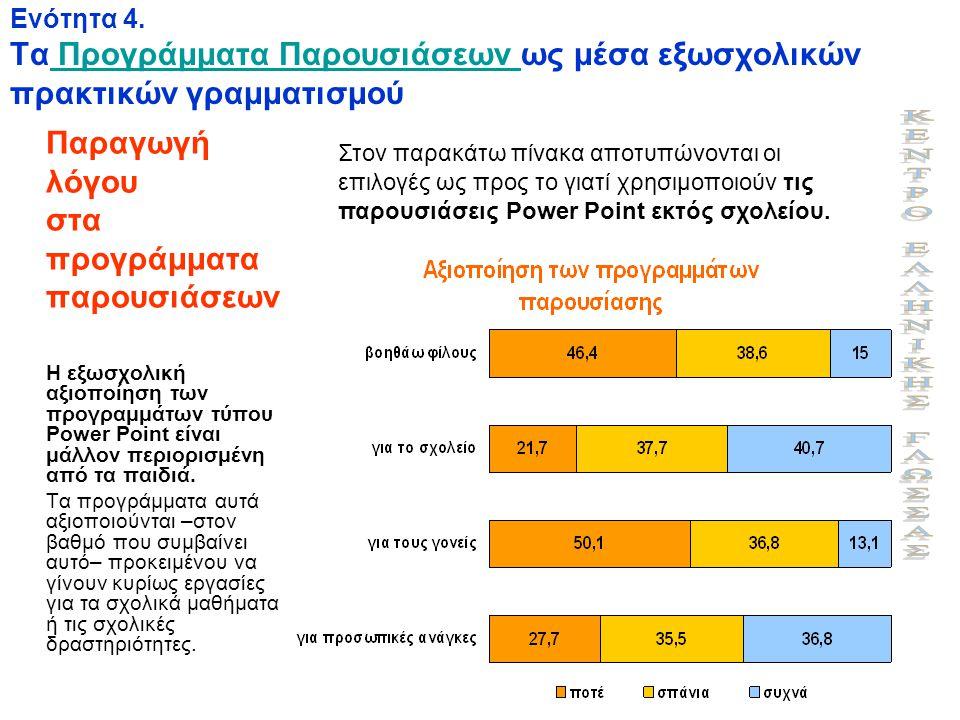 Ενότητα 4. Τα Προγράμματα Παρουσιάσεων ως μέσα εξωσχολικών πρακτικών γραμματισμού Προγράμματα Παρουσιάσεων Παραγωγή λόγου στα προγράμματα παρουσιάσεων