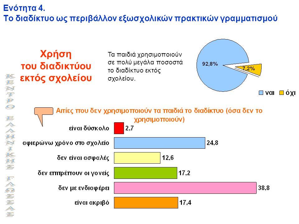 Ενότητα 4. Το διαδίκτυο ως περιβάλλον εξωσχολικών πρακτικών γραμματισμού Χρήση του διαδικτύου εκτός σχολείου Τα παιδιά χρησιμοποιούν σε πολύ μεγάλα πο