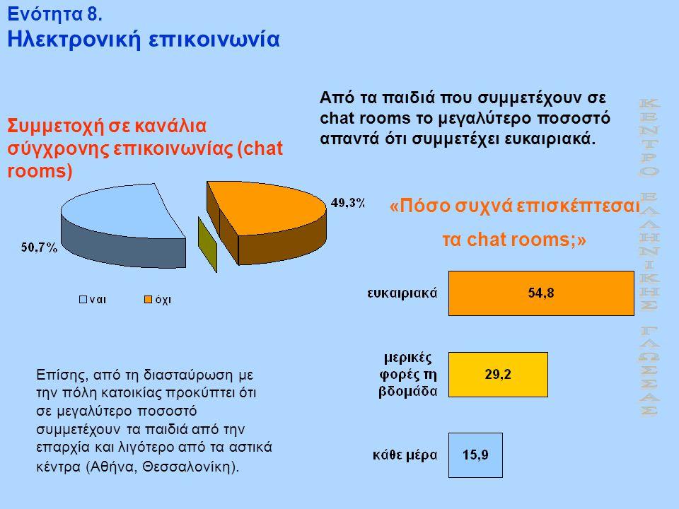 Ενότητα 8. Ηλεκτρονική επικοινωνία Συμμετοχή σε κανάλια σύγχρονης επικοινωνίας (chat rooms) «Πόσο συχνά επισκέπτεσαι τα chat rooms;» Από τα παιδιά που