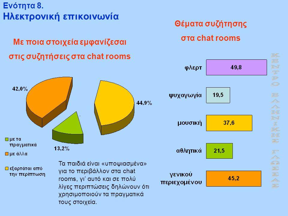Ενότητα 8. Ηλεκτρονική επικοινωνία Θέματα συζήτησης στα chat rooms Με ποια στοιχεία εμφανίζεσαι στις συζητήσεις στα chat rooms Τα παιδιά είναι «υποψια