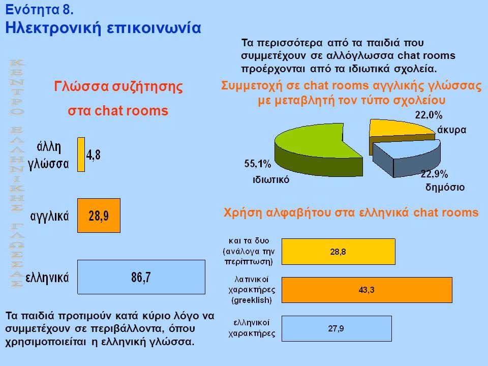 Ενότητα 8. Ηλεκτρονική επικοινωνία Συμμετοχή σε chat rooms αγγλικής γλώσσας με μεταβλητή τον τύπο σχολείου Γλώσσα συζήτησης στα chat rooms Τα παιδιά π