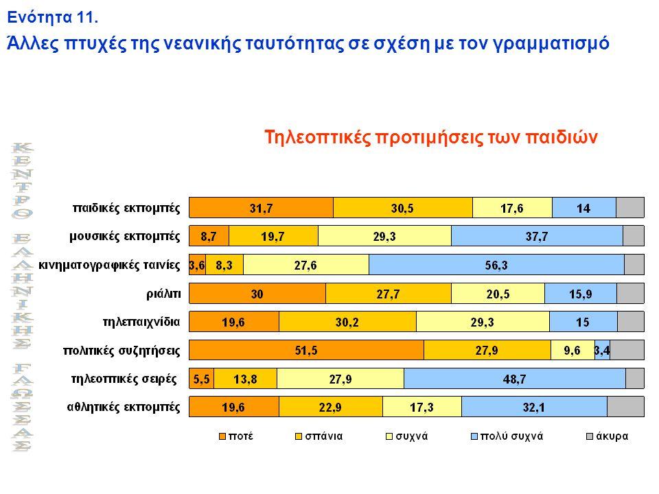 Ενότητα 11. Άλλες πτυχές της νεανικής ταυτότητας σε σχέση με τον γραμματισμό Τηλεοπτικές προτιμήσεις των παιδιών