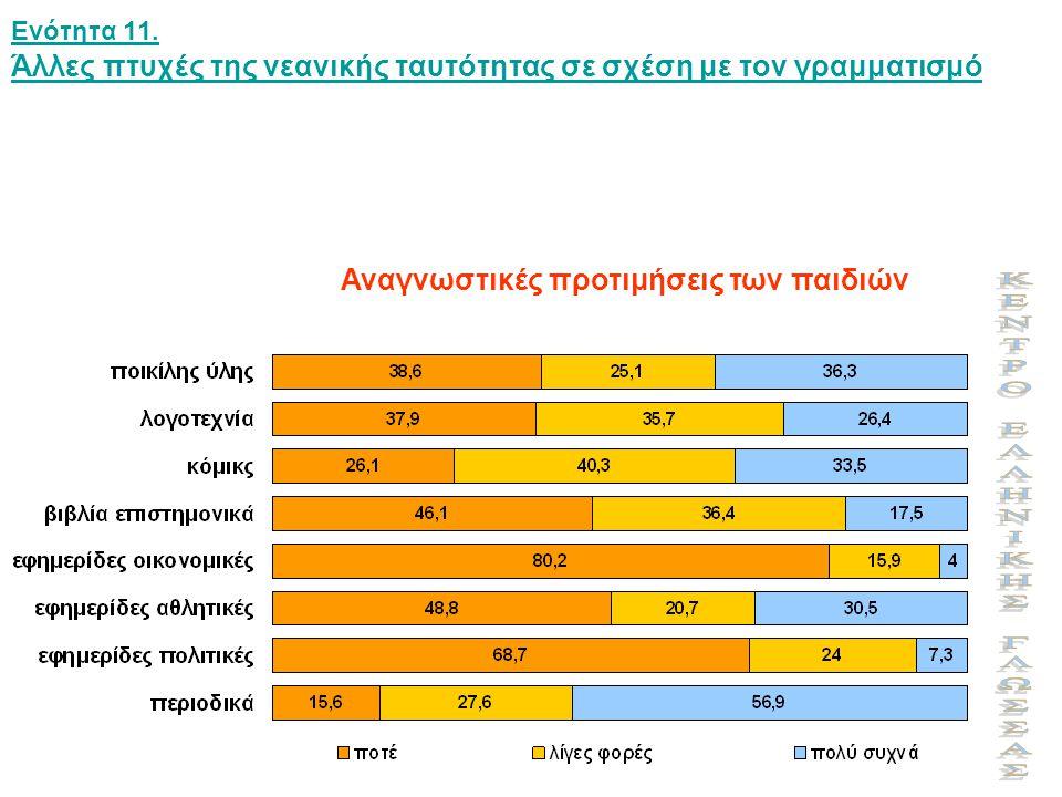 Ενότητα 11. Άλλες πτυχές της νεανικής ταυτότητας σε σχέση με τον γραμματισμό Αναγνωστικές προτιμήσεις των παιδιών