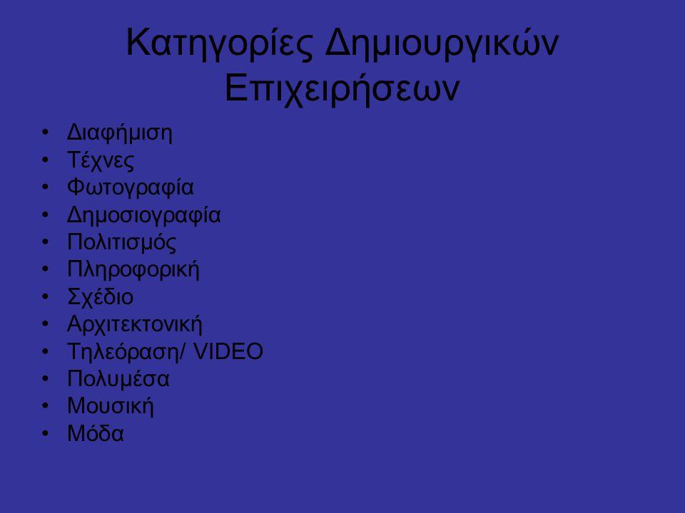 ΘΕΡΜΟΚΟΙΤΙΔΑ ΕΠΙΧΕΙΡΗΣΕΩΝ (ΙΙ) •Συνεργασία με άλλες θερμοκοιτίδες σε Κρήτη και Ελλάδα •Συνεργασία με αντίστοιχες θερμοκοιτίδες του εξωτερικού •Συνεργασία με τις επιχειρήσεις του ΒΙΟΠΑ