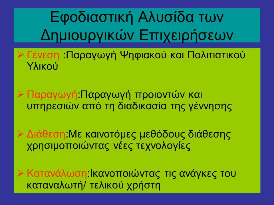 ΜΕΡΟΣ ΙV ΟΦΕΛΗ- ΣΥΝΕΡΓΑΣΙΕΣ