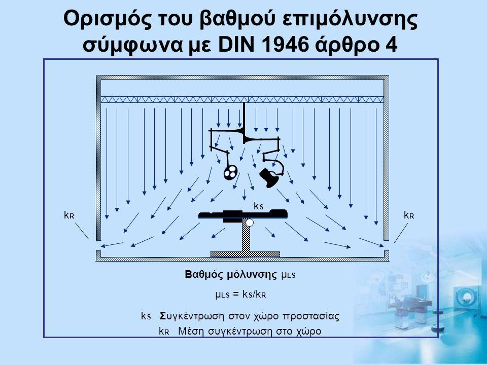 kRkR kRkR kSkS Βαθμός μόλυνσης µ LS µ LS = k S /k R k S Συγκέντρωση στον χώρο προστασίας k R Μέση συγκέντρωση στο χώρο Ορισμός του βαθμού επιμόλυνσης