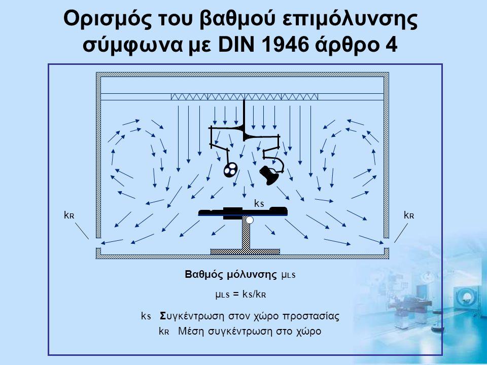 Ορισμός του βαθμού επιμόλυνσης σύμφωνα με DIN 1946 άρθρο 4 kRkR kRkR kSkS Βαθμός μόλυνσης µ LS µ LS = k S /k R k S Συγκέντρωση στον χώρο προστασίας k