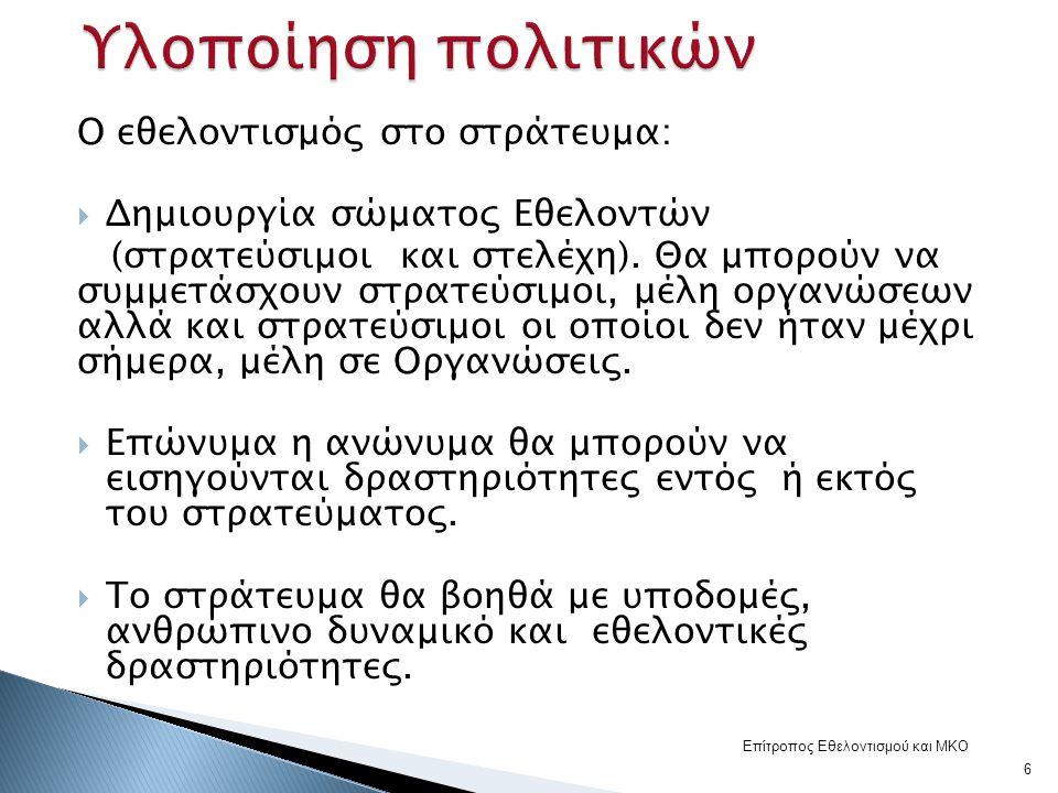  Πρόγραμμα «Παρατηρητής της Γειτονιάς».