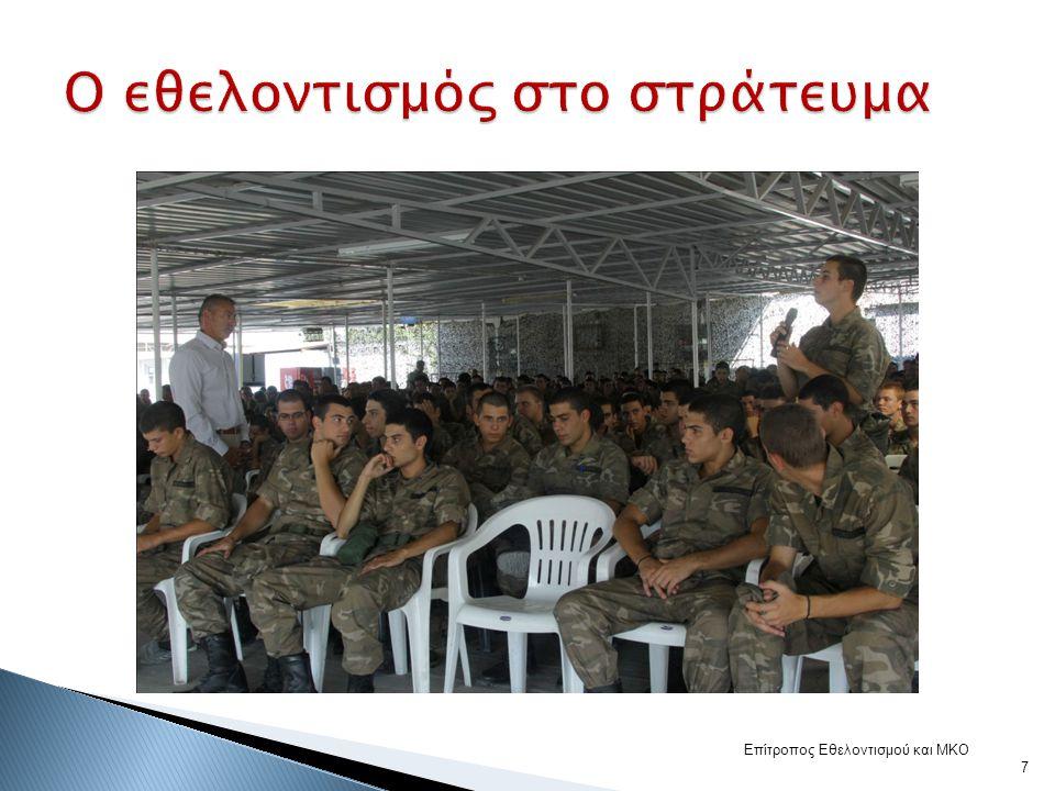 Στοιχεία επικοινωνίας: Γιάννης Γιαννάκη Προεδρικός Επίτροπος Εθελοντισμού και ΜΚΟ Τηλ.: +357 22 400163 Φαξ: +357 22 400181 Email: yyiannaki@presidency.gov.cyyyiannaki@presidency.gov.cy Web site: www.volunteercommissioner.gov.cywww.volunteercommissioner.gov.cy www.facebook.com/epitroposethelontismou twitter.com/YiannakiYiannis 28 Επίτροπος Εθελοντισμού και ΜΚΟ