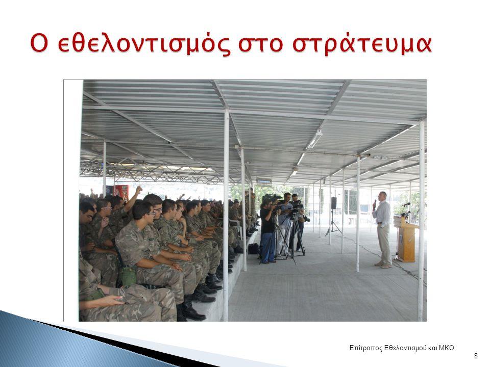 Υποδομές Δημιουργία Υποδομής σε κάθε Επαρχία «Το Σπίτι του Εθελοντή».
