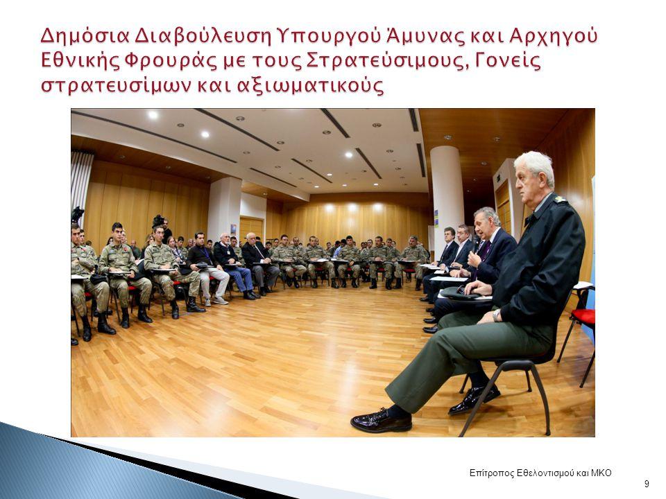 Συνεργασία με Γραφείο Προγραμματισμού Αξιοποίηση Ευρωπαϊκών Προγραμμάτων και άμεση πληροφόρηση Συνεργασία με Υπουργείο Παιδείας και Πολιτισμού στο θέμα της καλλιέργειας του εθελοντισμού στα σχολεία και της αναγνώρισης της μη τυπικής και άτυπης μάθησης ( Συνεργαζόμενοι φορείς είναι και οι εργοδότες Πανεπιστήμια και το Εθελοντικό Κίνημα) Συνεργασία με την ΑνΑΔ Σε συνεργασία με το Υπουργείο Εργασίας προωθούμε ανέργους πολίτες, και ειδικότερα νέων, στο Εθελοντικό κίνημα.