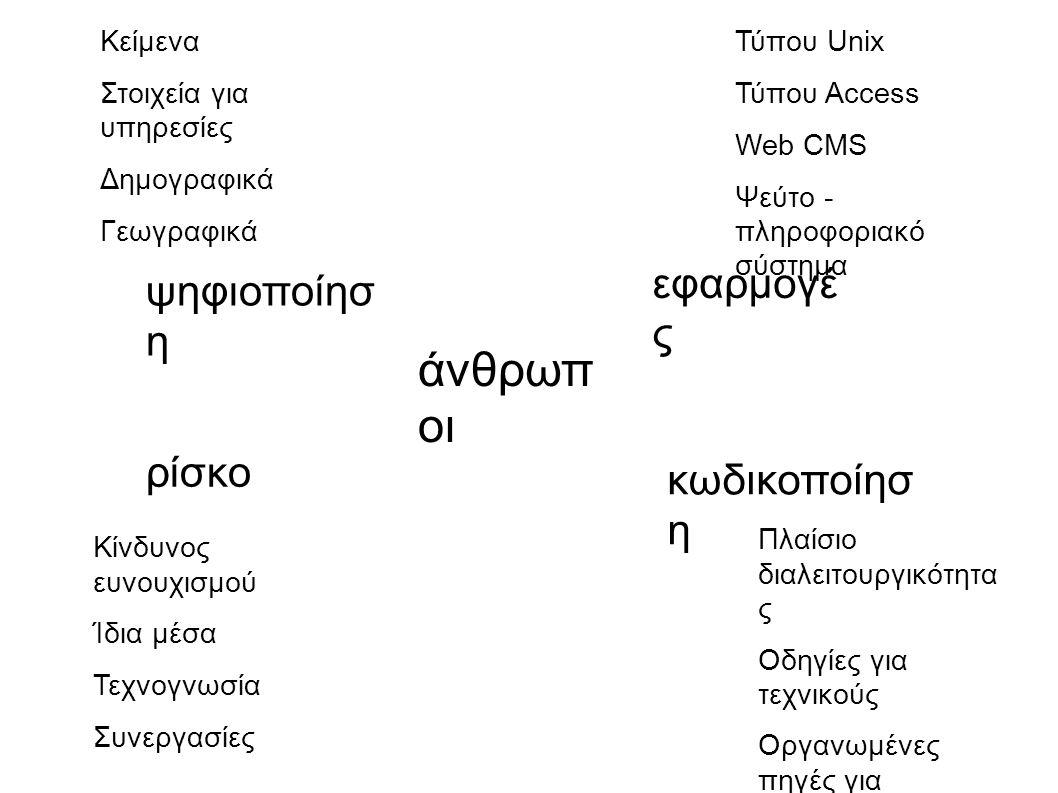 άνθρωπ οι ψηφιοποίησ η εφαρμογέ ς ρίσκο κωδικοποίησ η Πλαίσιο διαλειτουργικότητα ς Οδηγίες για τεχνικούς Οργανωμένες πηγές για υπαλλήλους Τύπου Unix Τύπου Access Web CMS Ψεύτο - πληροφοριακό σύστημα Κείμενα Στοιχεία για υπηρεσίες Δημογραφικά Γεωγραφικά Κίνδυνος ευνουχισμού Ίδια μέσα Τεχνογνωσία Συνεργασίες