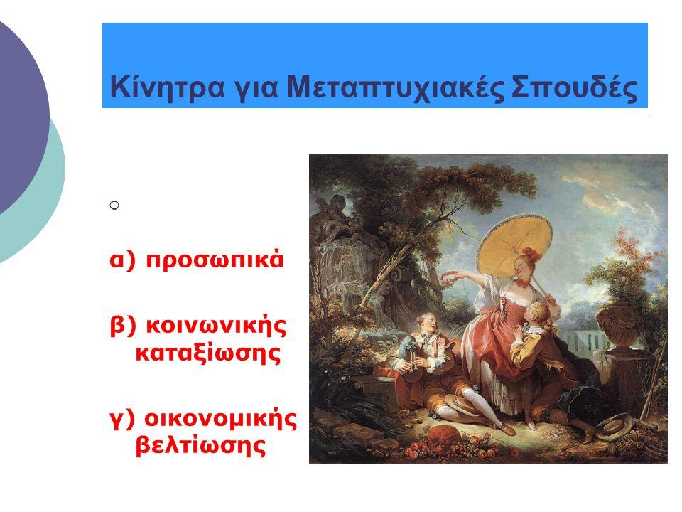 Κίνητρα για Μεταπτυχιακές Σπουδές  α) προσωπικά β) κοινωνικής καταξίωσης γ) οικονομικής βελτίωσης