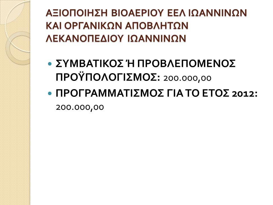 ΑΞΙΟΠΟΙΗΣΗ ΒΙΟΑΕΡΙΟΥ ΕΕΛ ΙΩΑΝΝΙΝΩΝ ΚΑΙ ΟΡΓΑΝΙΚΩΝ ΑΠΟΒΛΗΤΩΝ ΛΕΚΑΝΟΠΕΔΙΟΥ ΙΩΑΝΝΙΝΩΝ  ΣΥΜΒΑΤΙΚΟΣ Ή ΠΡΟΒΛΕΠΟΜΕΝΟΣ ΠΡΟΫΠΟΛΟΓΙΣΜΟΣ : 200.000,00  ΠΡΟΓΡΑΜΜΑΤΙΣΜΟΣ ΓΙΑ ΤΟ ΕΤΟΣ 2012: 200.000,00