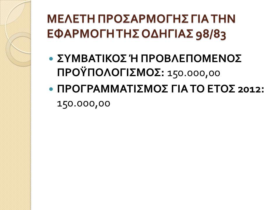 ΜΕΛΕΤΗ ΠΡΟΣΑΡΜΟΓΗΣ ΓΙΑ ΤΗΝ ΕΦΑΡΜΟΓΗ ΤΗΣ ΟΔΗΓΙΑΣ 98/83  ΣΥΜΒΑΤΙΚΟΣ Ή ΠΡΟΒΛΕΠΟΜΕΝΟΣ ΠΡΟΫΠΟΛΟΓΙΣΜΟΣ : 150.000,00  ΠΡΟΓΡΑΜΜΑΤΙΣΜΟΣ ΓΙΑ ΤΟ ΕΤΟΣ 2012: 150