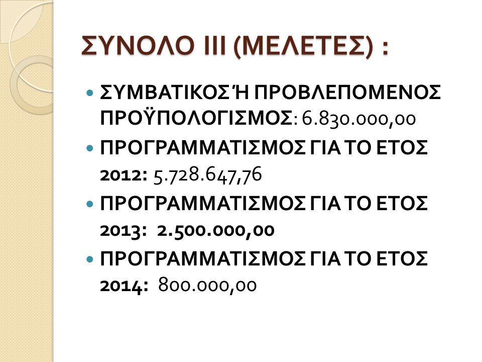 ΣΥΝΟΛΟ ΙΙΙ ( ΜΕΛΕΤΕΣ ) :  ΣΥΜΒΑΤΙΚΟΣ Ή ΠΡΟΒΛΕΠΟΜΕΝΟΣ ΠΡΟΫΠΟΛΟΓΙΣΜΟΣ : 6.830.000,00  ΠΡΟΓΡΑΜΜΑΤΙΣΜΟΣ ΓΙΑ ΤΟ ΕΤΟΣ 2012: 5.728.647,76  ΠΡΟΓΡΑΜΜΑΤΙΣΜΟΣ