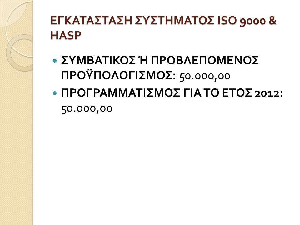 ΕΓΚΑΤΑΣΤΑΣΗ ΣΥΣΤΗΜΑΤΟΣ ISO 9000 & HASP  ΣΥΜΒΑΤΙΚΟΣ Ή ΠΡΟΒΛΕΠΟΜΕΝΟΣ ΠΡΟΫΠΟΛΟΓΙΣΜΟΣ : 50.000,00  ΠΡΟΓΡΑΜΜΑΤΙΣΜΟΣ ΓΙΑ ΤΟ ΕΤΟΣ 2012: 50.000,00